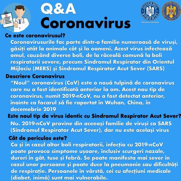 12 întrebări și răspunsuri despre coronavirus. Ghidul Ministerului Sănătății și DSU