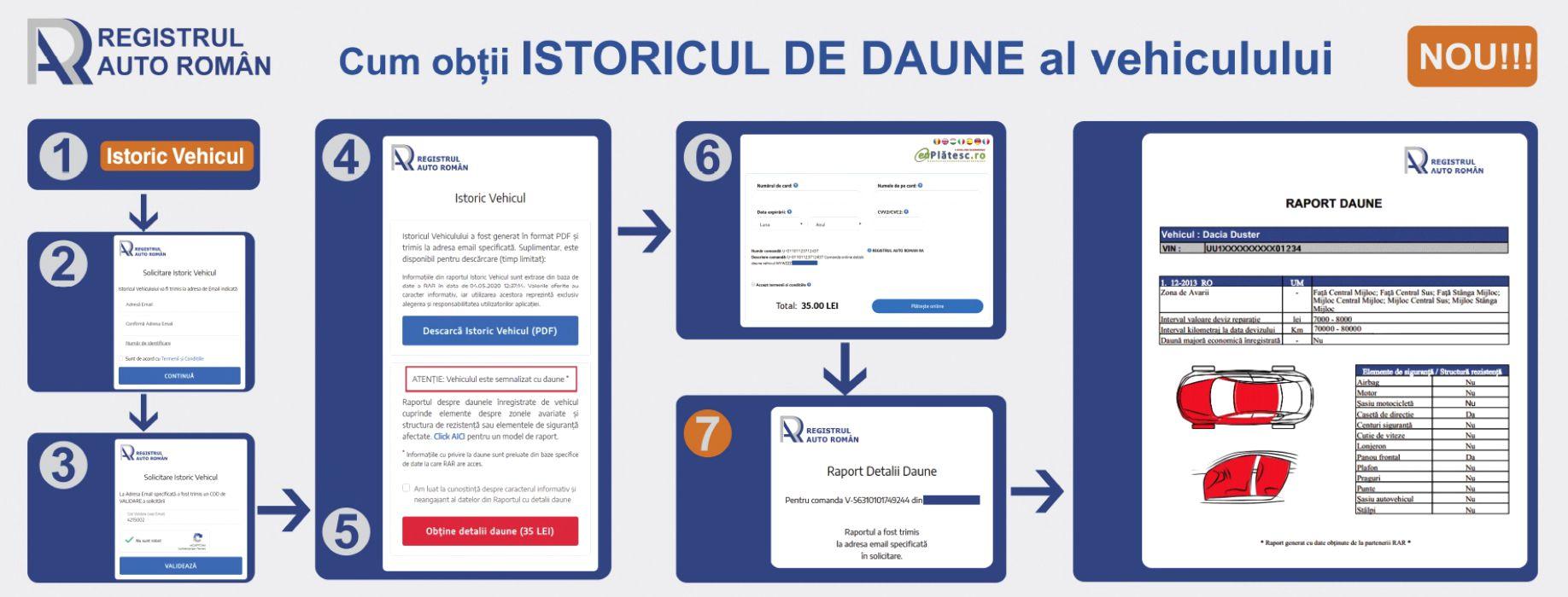 RAR oferă la cerere istoricul de daune al mașinilor din România