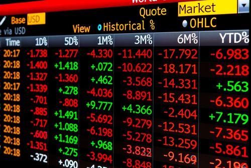 Scădere puternică a indicilor bursieri de pe Wall Street, traşi în jos de titlurile companiilor de tehnologie; acţiunile Tesla au coborât cu 21,1%